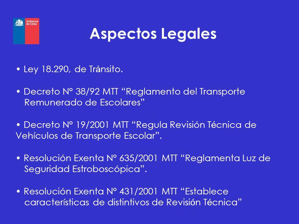 Aspectos Legales Ley 18.290, de Tránsito.