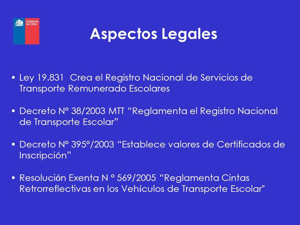 Aspectos Legales Ley 19.831 Crea el Registro Nacional de Servicios de Transporte Remunerado Escolares.
