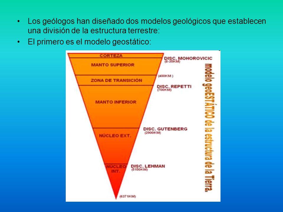 Los geólogos han diseñado dos modelos geológicos que establecen una división de la estructura terrestre: