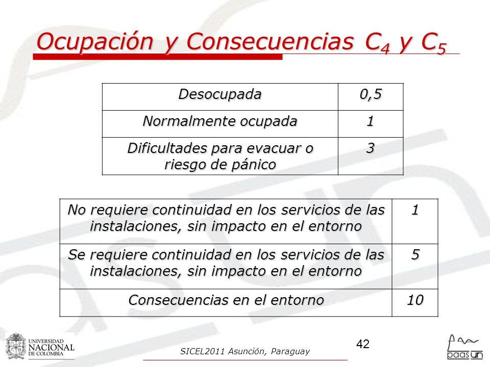 Ocupación y Consecuencias C4 y C5