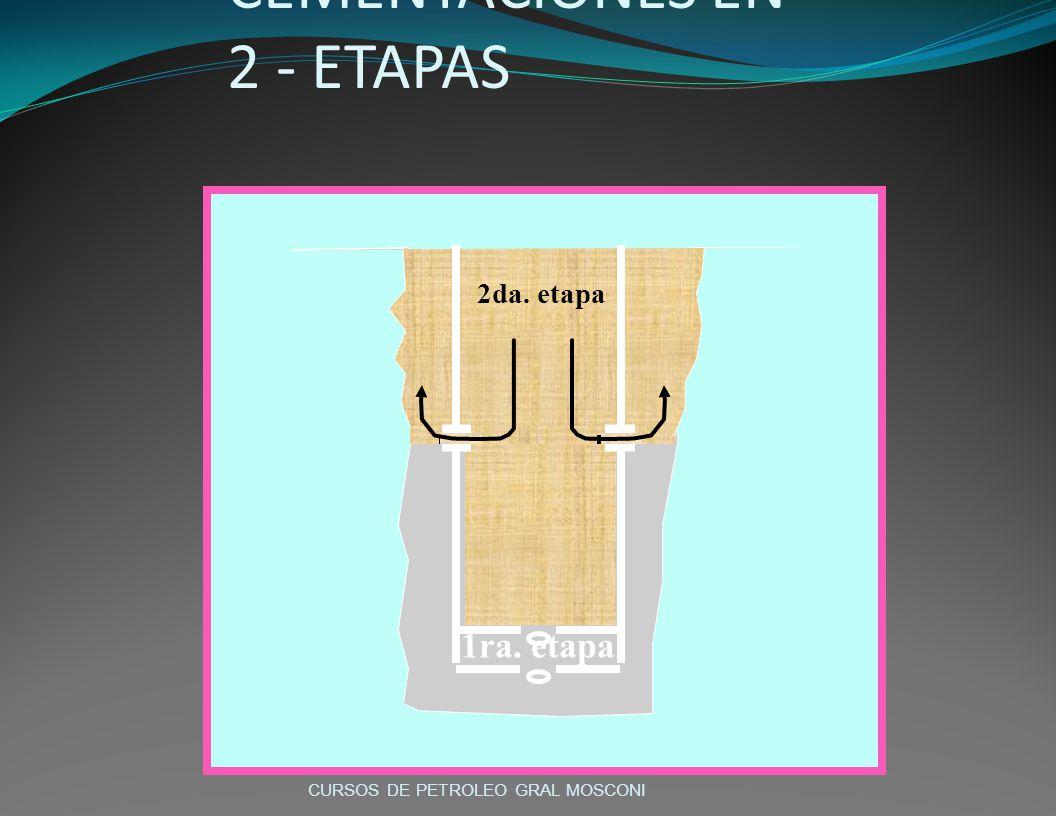 CEMENTACIONES EN 2 - ETAPAS