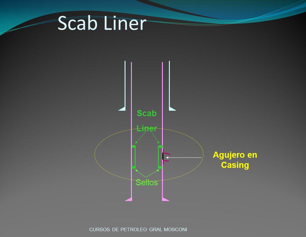 Scab Liner Scab Liner Agujero en Casing Sellos