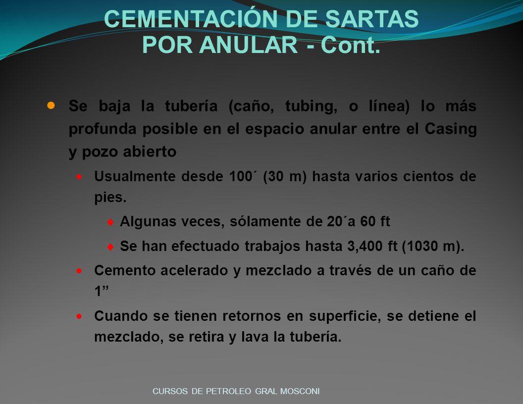 CEMENTACIÓN DE SARTAS POR ANULAR - Cont.