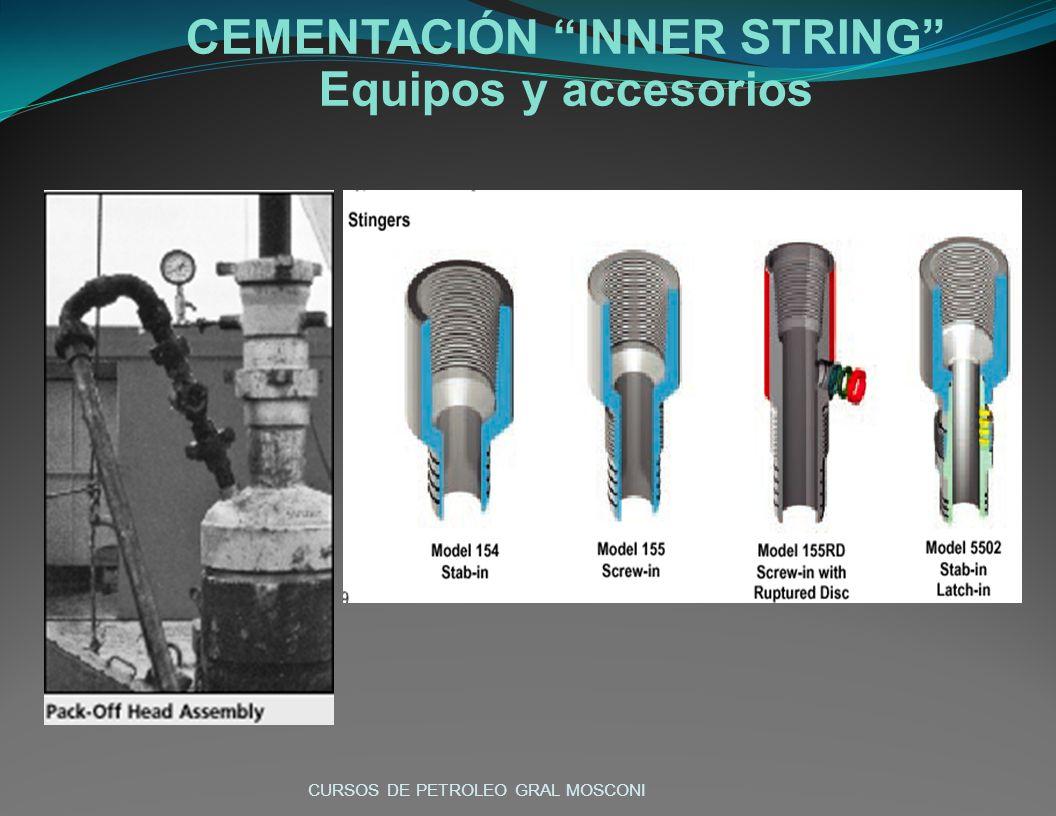 CEMENTACIÓN INNER STRING Equipos y accesorios