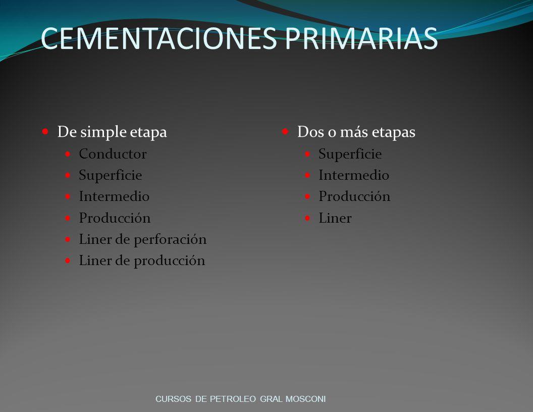 CEMENTACIONES PRIMARIAS