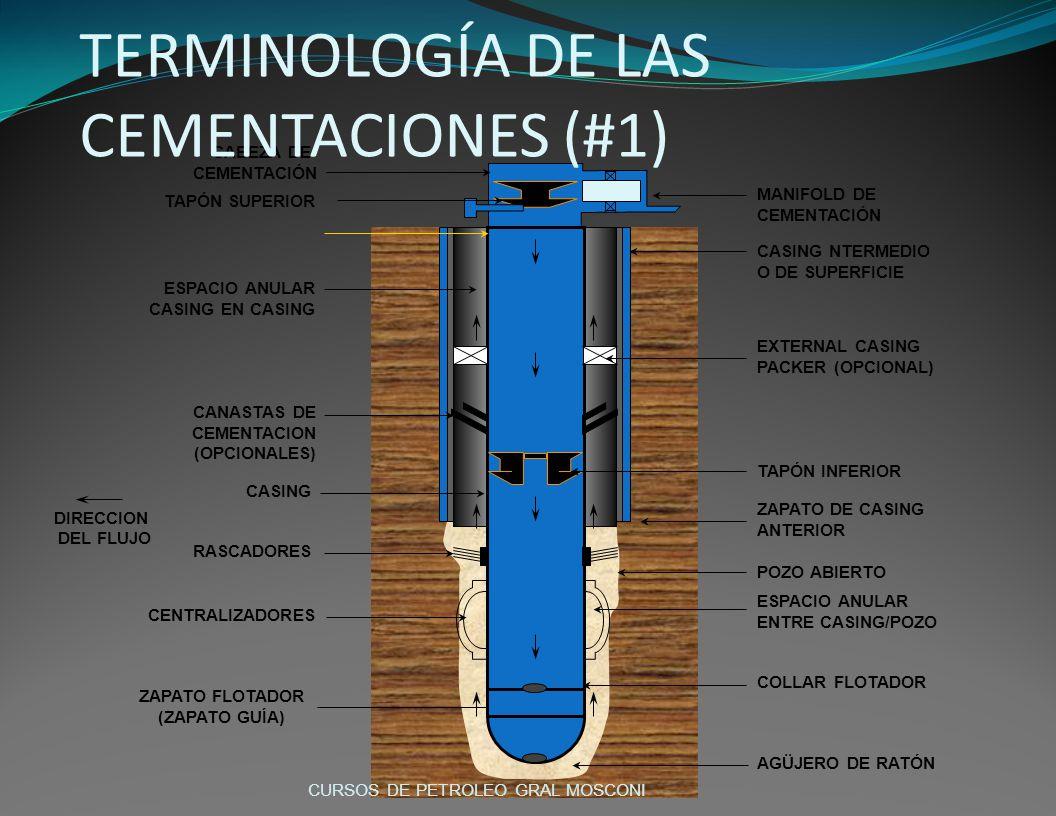TERMINOLOGÍA DE LAS CEMENTACIONES (#1)