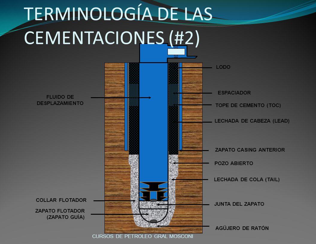 TERMINOLOGÍA DE LAS CEMENTACIONES (#2)