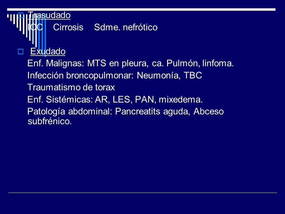 Trasudado ICC Cirrosis Sdme. nefrótico. Exudado. Enf. Malignas: MTS en pleura, ca. Pulmón, linfoma.