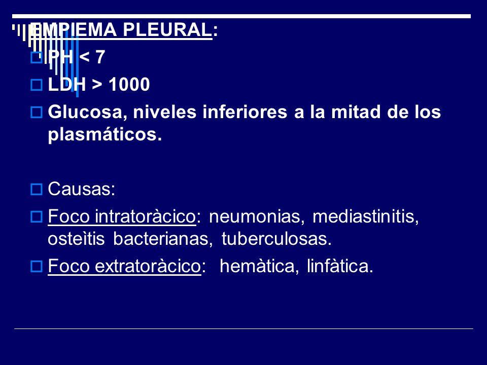 EMPIEMA PLEURAL: PH < 7. LDH > 1000. Glucosa, niveles inferiores a la mitad de los plasmáticos. Causas:
