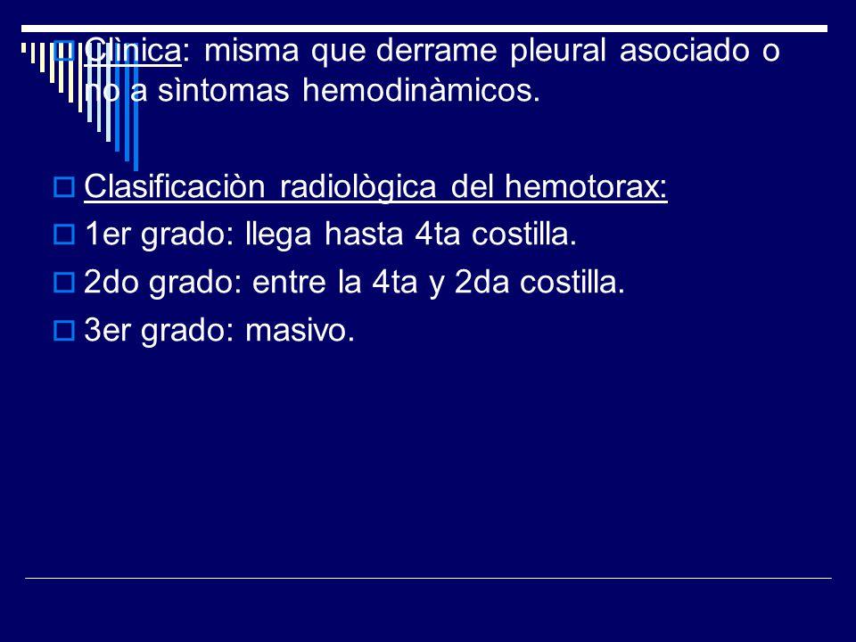 Clìnica: misma que derrame pleural asociado o no a sìntomas hemodinàmicos.