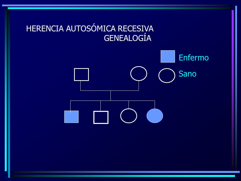 HERENCIA AUTOSÓMICA RECESIVA