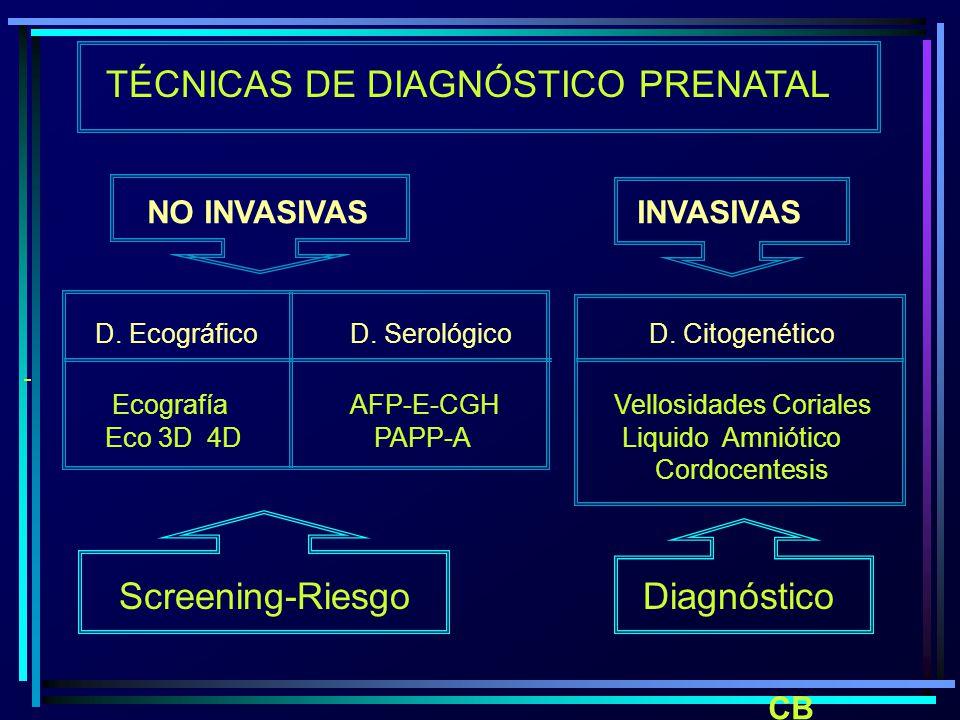 TÉCNICAS DE DIAGNÓSTICO PRENATAL