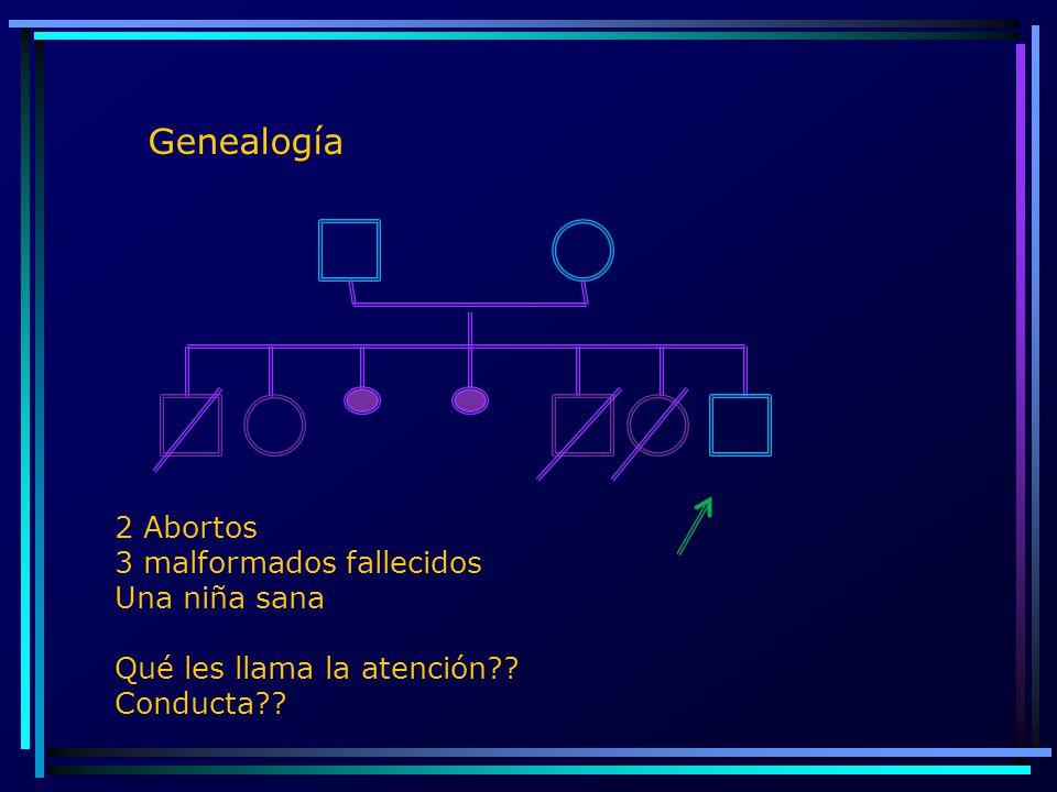 Genealogía 2 Abortos 3 malformados fallecidos Una niña sana