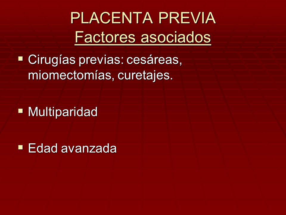 PLACENTA PREVIA Factores asociados