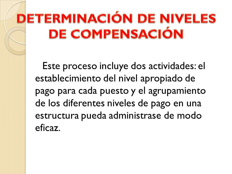 DETERMINACIÓN DE NIVELES DE COMPENSACIÓN
