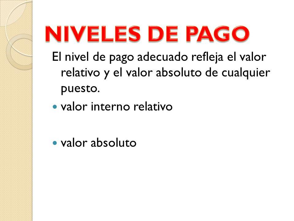 NIVELES DE PAGO El nivel de pago adecuado refleja el valor relativo y el valor absoluto de cualquier puesto.