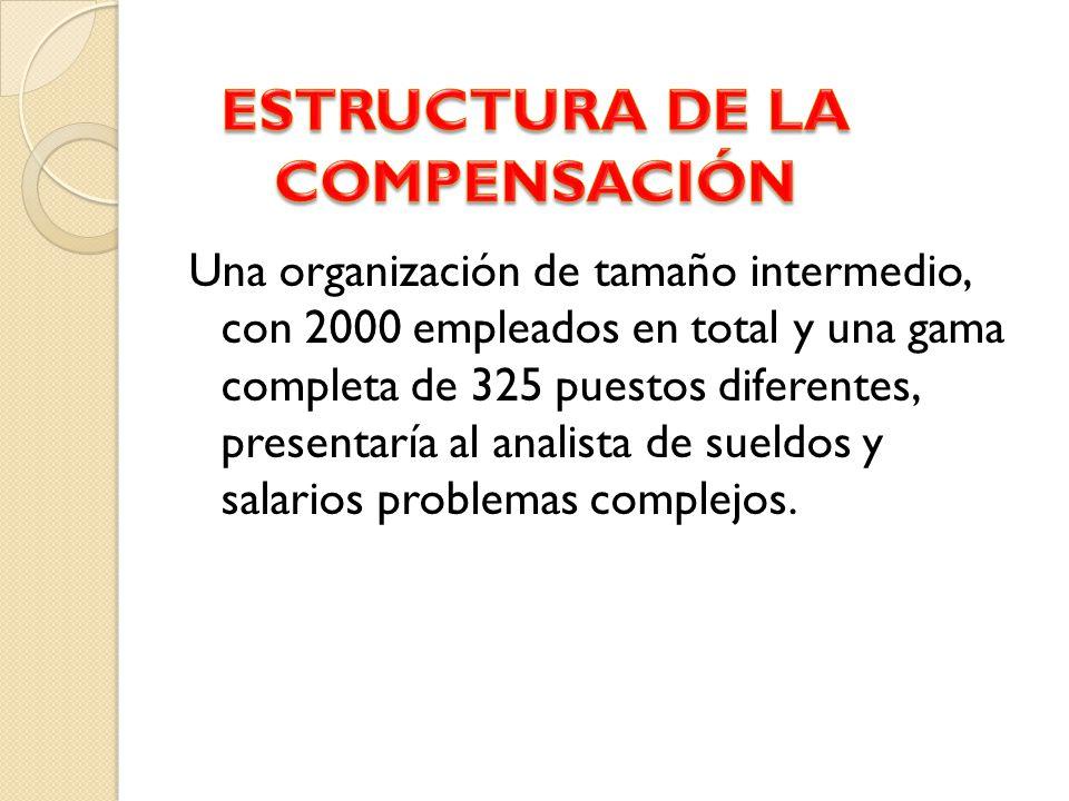 ESTRUCTURA DE LA COMPENSACIÓN