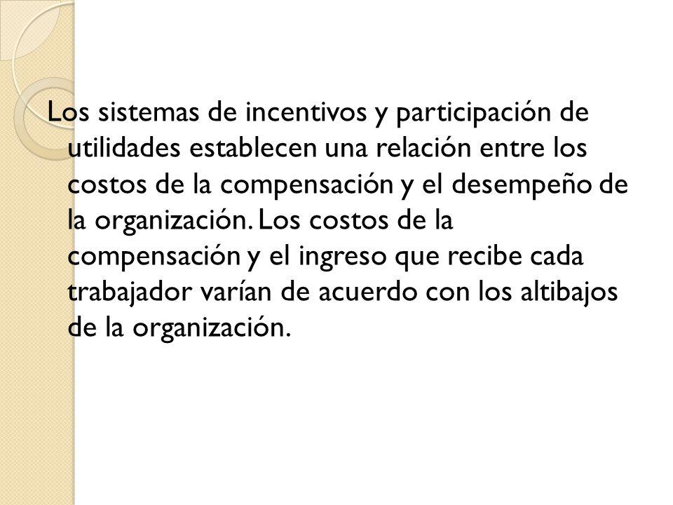 Los sistemas de incentivos y participación de utilidades establecen una relación entre los costos de la compensación y el desempeño de la organización.
