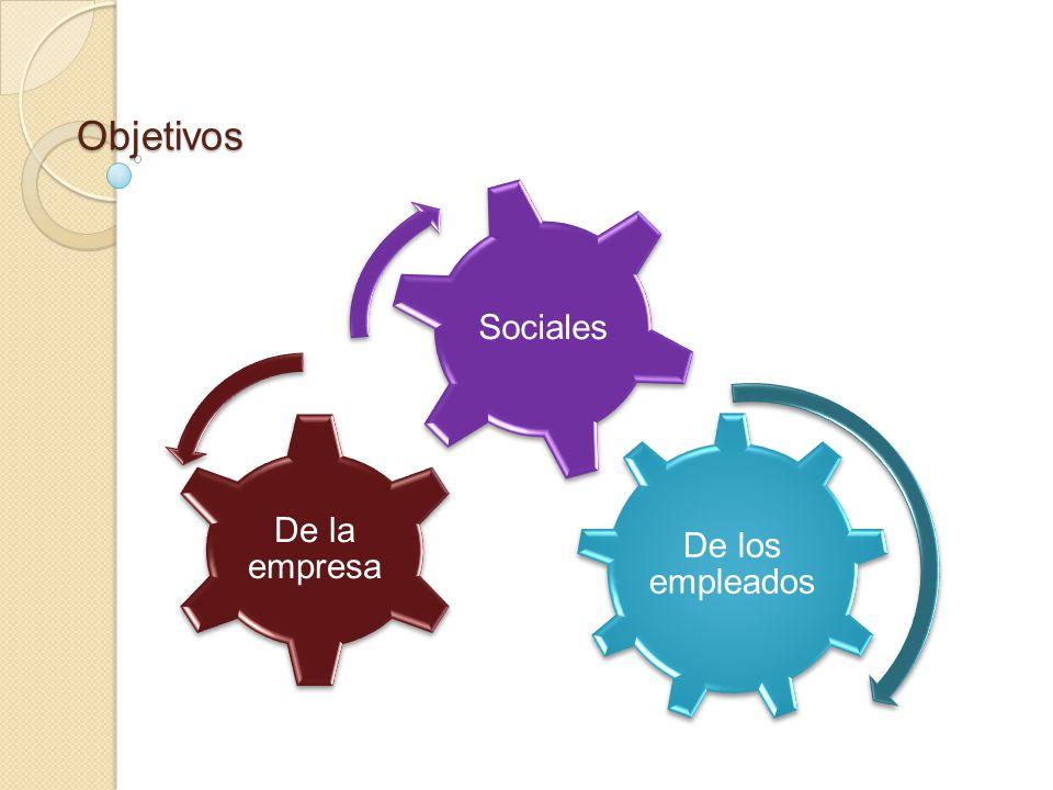 Objetivos De los empleados De la empresa Sociales