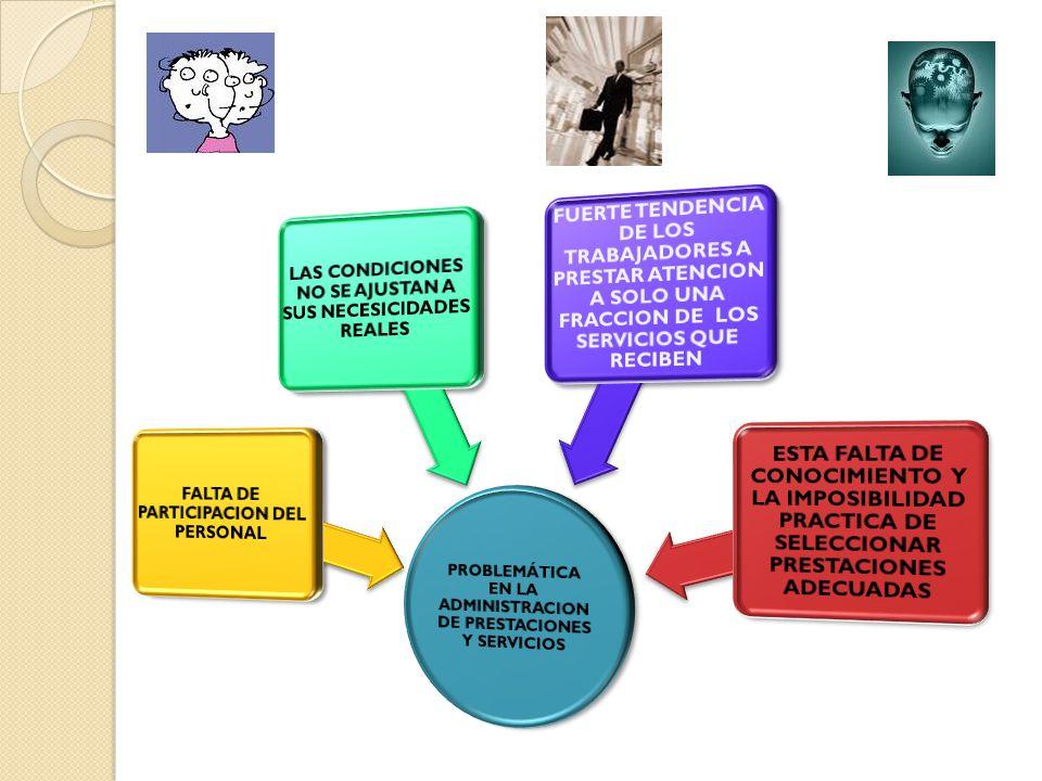 FALTA DE PARTICIPACION DEL PERSONAL