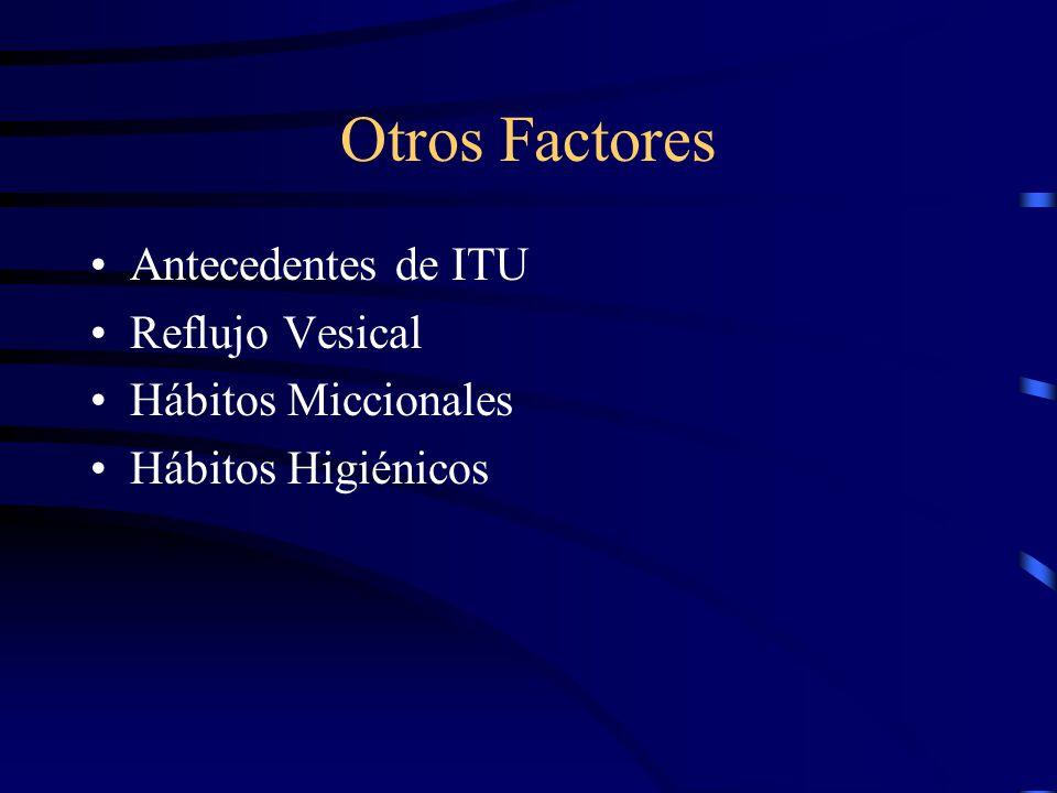 Otros Factores Antecedentes de ITU Reflujo Vesical Hábitos Miccionales
