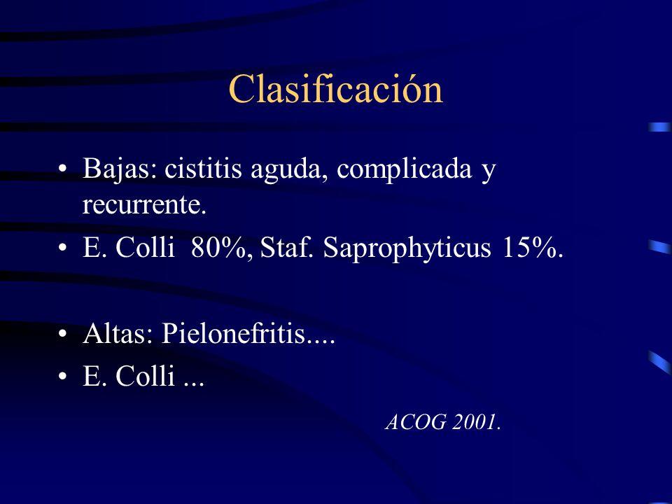 Clasificación Bajas: cistitis aguda, complicada y recurrente.
