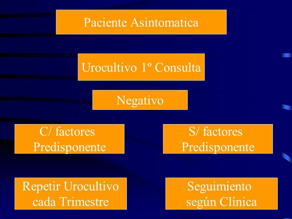 Paciente Asintomatica