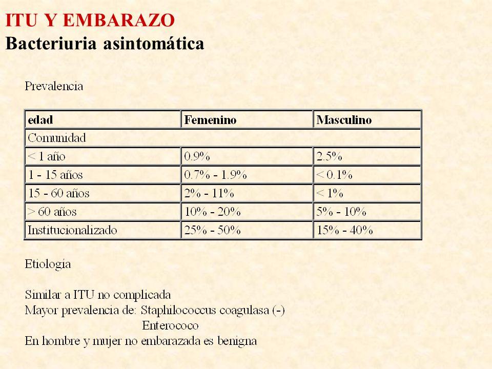ITU Y EMBARAZO Bacteriuria asintomática