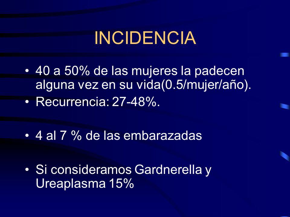 INCIDENCIA 40 a 50% de las mujeres la padecen alguna vez en su vida(0.5/mujer/año). Recurrencia: 27-48%.