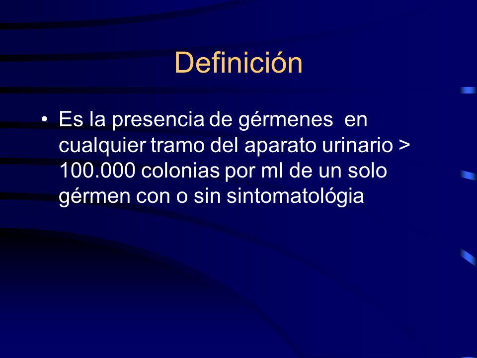 Definición Es la presencia de gérmenes en cualquier tramo del aparato urinario > 100.000 colonias por ml de un solo gérmen con o sin sintomatológia.