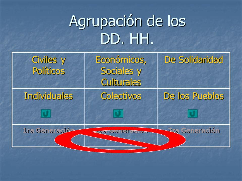 Económicos, Sociales y Culturales