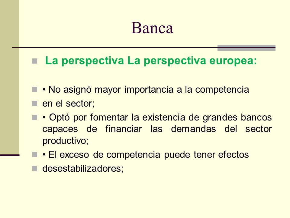Banca La perspectiva La perspectiva europea: