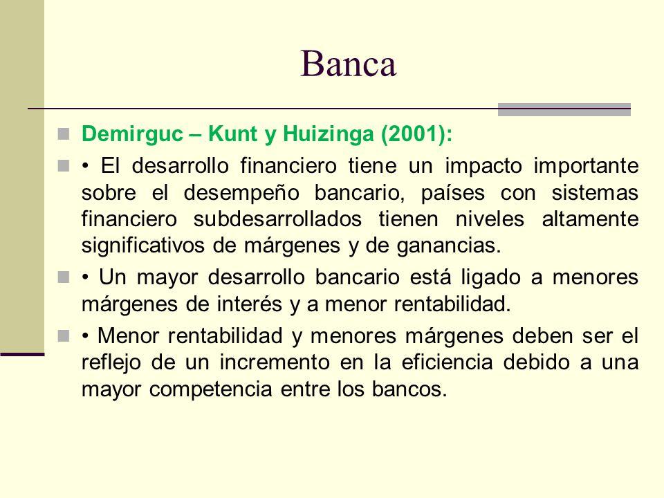 Banca Demirguc – Kunt y Huizinga (2001):