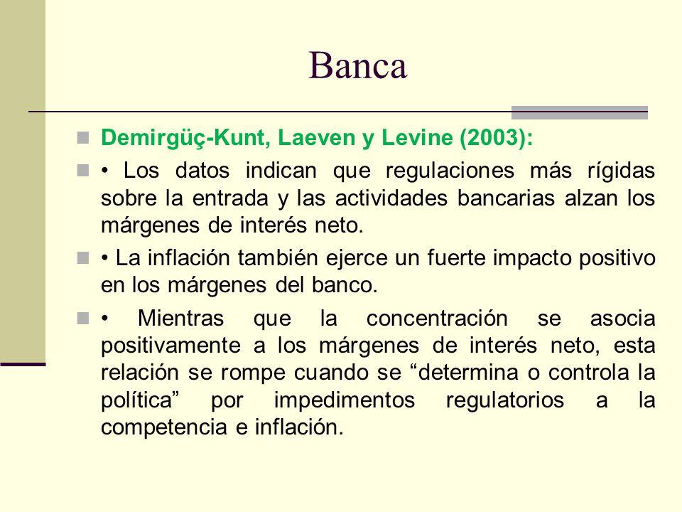 Banca Demirgüç-Kunt, Laeven y Levine (2003):