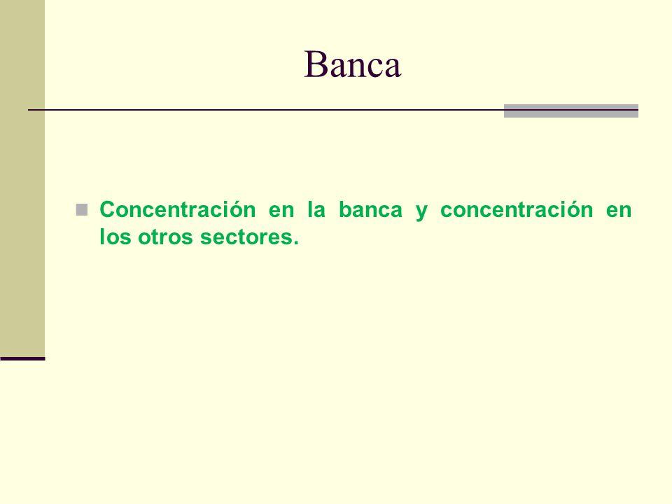 Banca Concentración en la banca y concentración en los otros sectores.