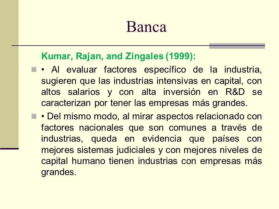 Banca Kumar, Rajan, and Zingales (1999):