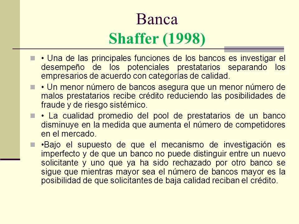 Banca Shaffer (1998)