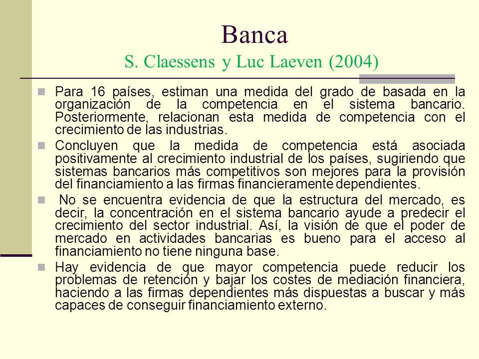 Banca S. Claessens y Luc Laeven (2004)