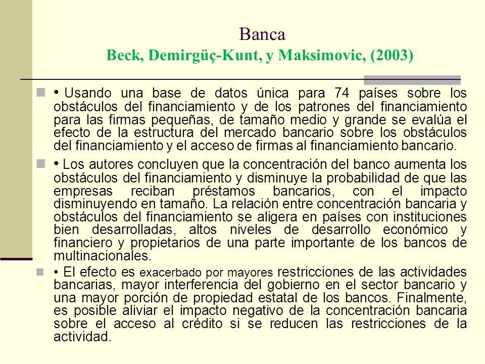Banca Beck, Demirgüç-Kunt, y Maksimovic, (2003)