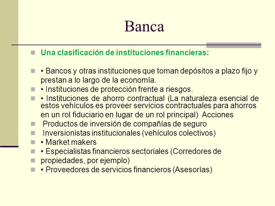 Banca Una clasificación de instituciones financieras: