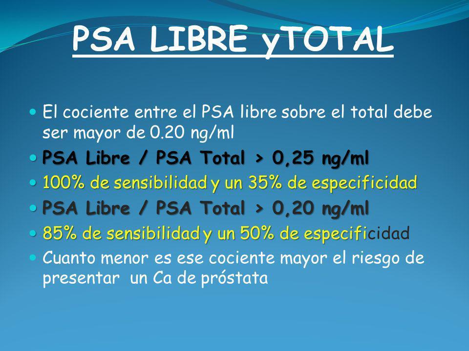 PSA LIBRE yTOTAL PSA Libre / PSA Total > 0,25 ng/ml