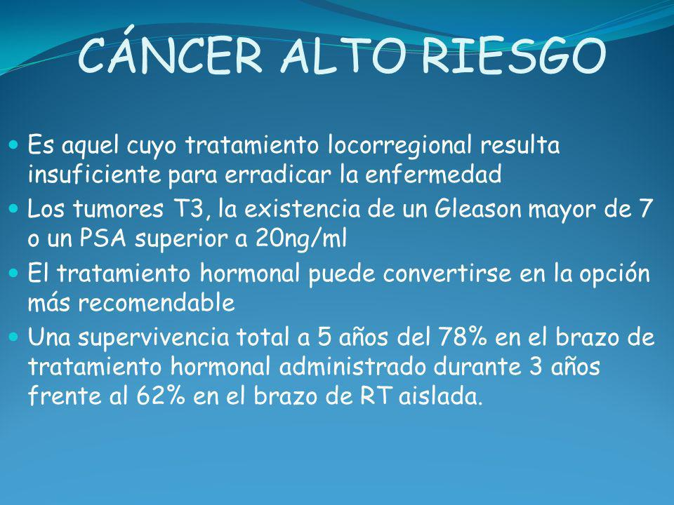 CÁNCER ALTO RIESGO Es aquel cuyo tratamiento locorregional resulta insuficiente para erradicar la enfermedad.