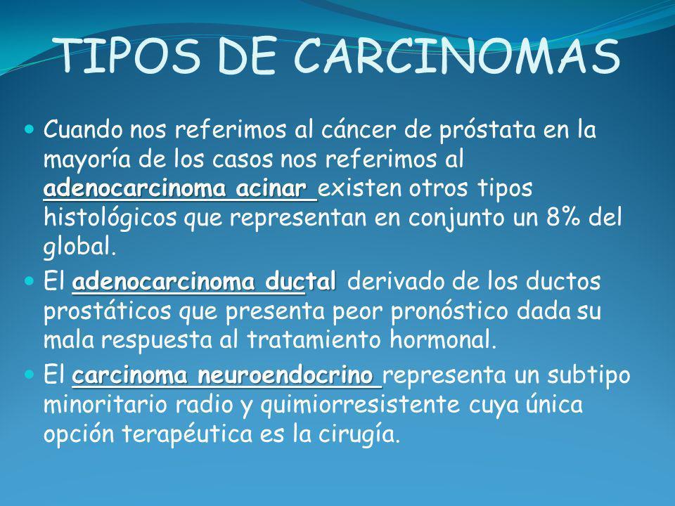 TIPOS DE CARCINOMAS