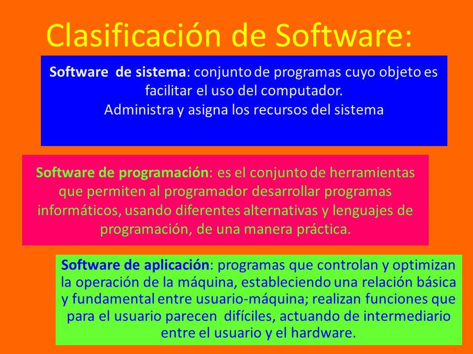Clasificación de Software: