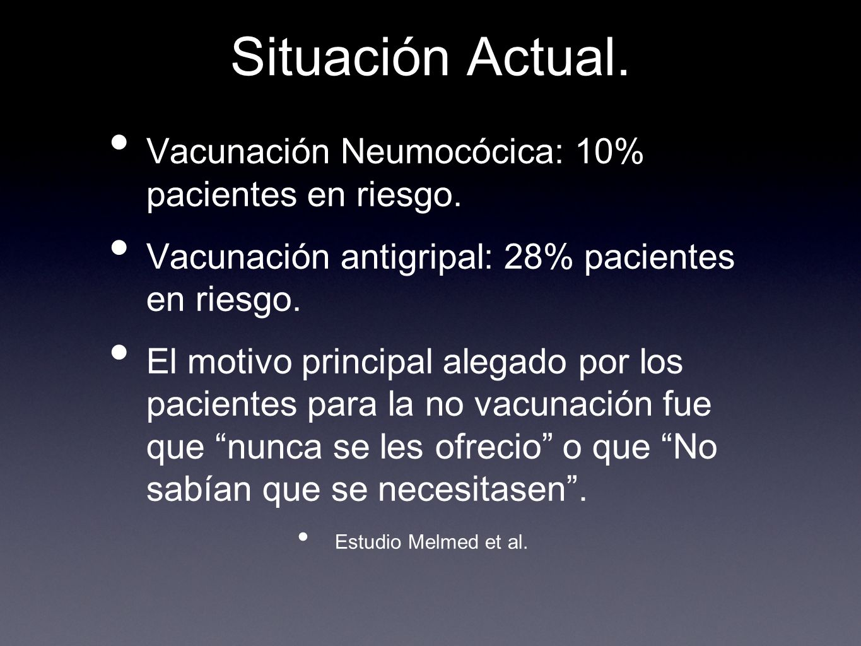 Situación Actual. Vacunación Neumocócica: 10% pacientes en riesgo.