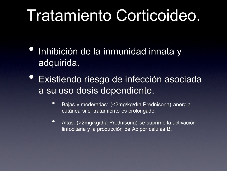 Tratamiento Corticoideo.