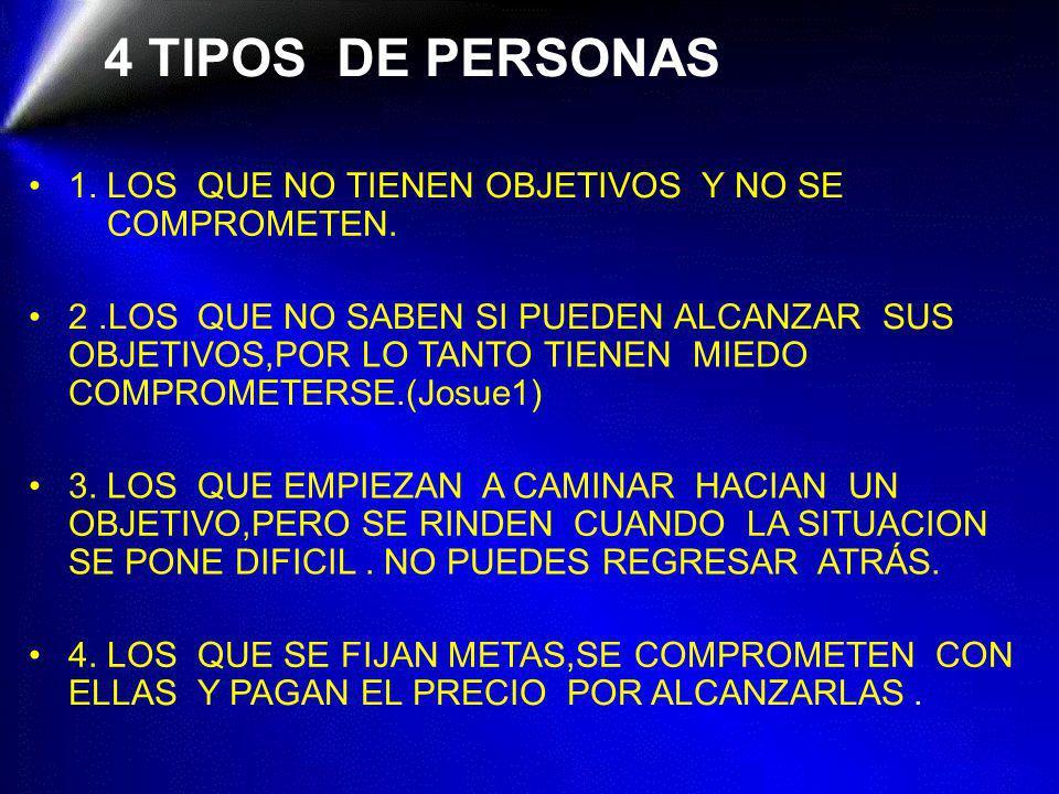 4 TIPOS DE PERSONAS • 1. LOS QUE NO TIENEN OBJETIVOS Y NO SE