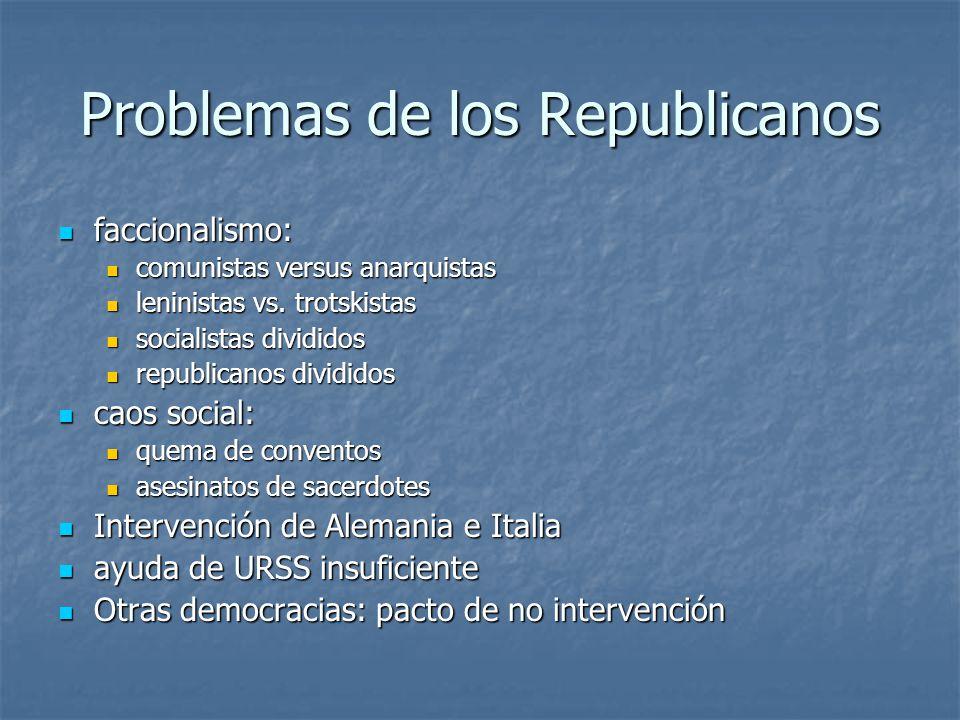 Problemas de los Republicanos