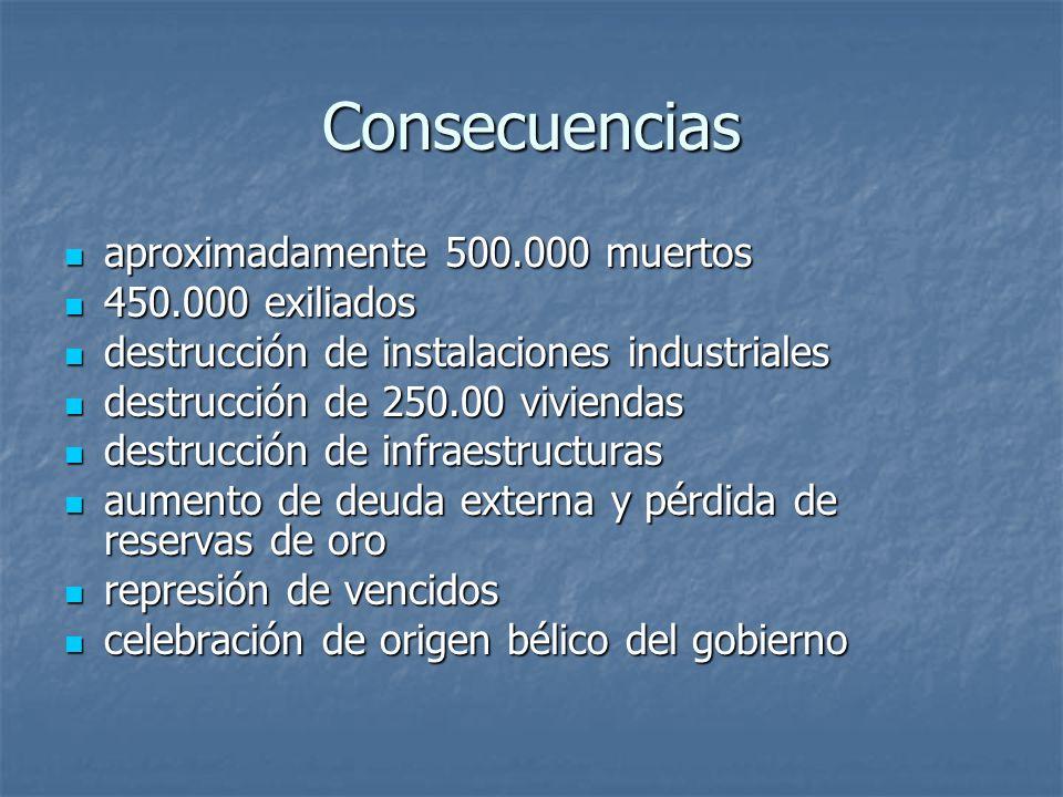 Consecuencias aproximadamente 500.000 muertos 450.000 exiliados