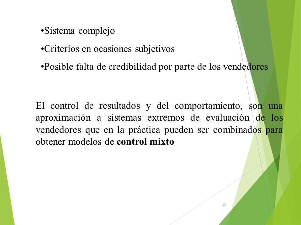 Sistema complejo Criterios en ocasiones subjetivos. Posible falta de credibilidad por parte de los vendedores.